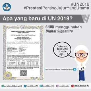 http://shun.puspendik.kemdikbud.go.id/ Website Cek SHUN Online