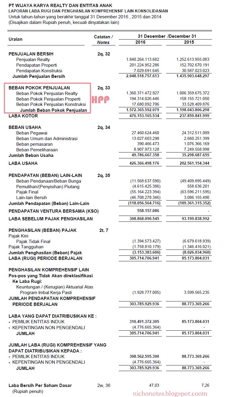 Menghitung Pembelian Bersih : menghitung, pembelian, bersih, Rumus, Bersih, Contohnya