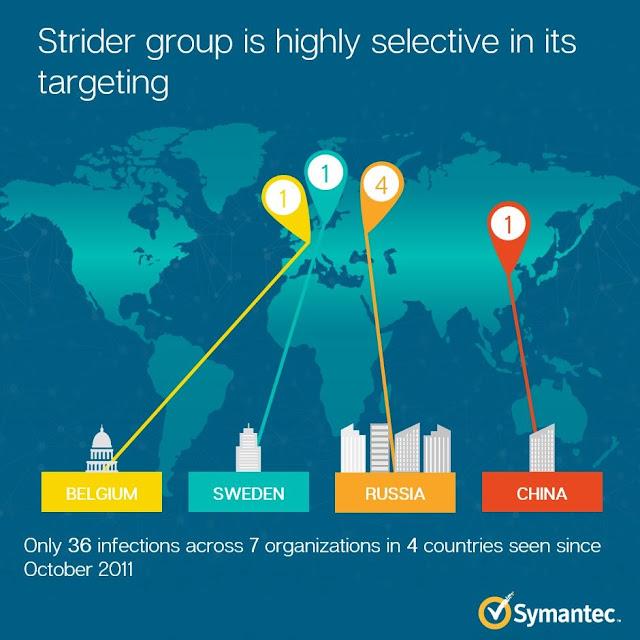 Symantec ha detectado 36 infecciones alrededor del mundo con el nuevo virus Sauron.