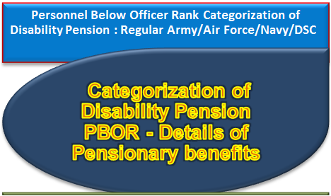 personnel-below-officer-rank-pbor-categorization-of-disability-pension