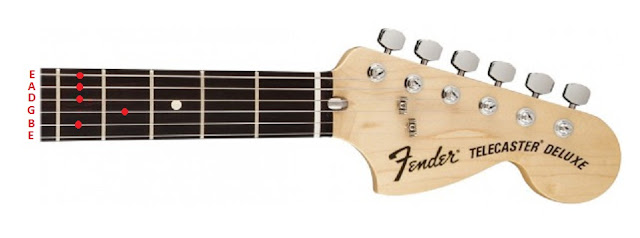 Cara setem senar gitar dengan feelling