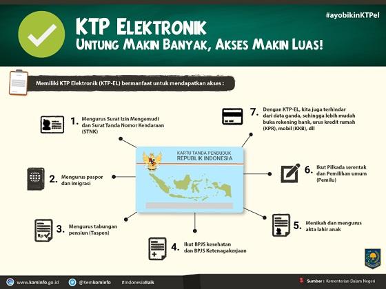 Akses Makin Luas, Segera Rekam KTP Elektronik Untuk Kemudahan Pelayanan Publik