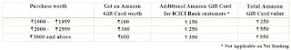 Amazon Super Value Days Shop & Get upto 600 Cashback