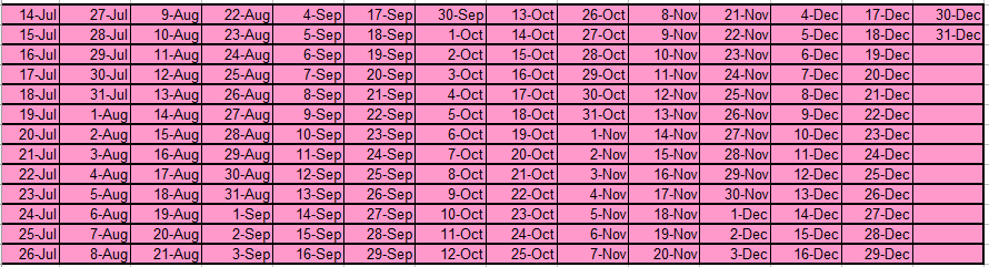 Non Gregorian Calendar Birthday Gregorian Calendar All About Gregorian Calendar Calendar Date And Its Numerical Value Derivatives