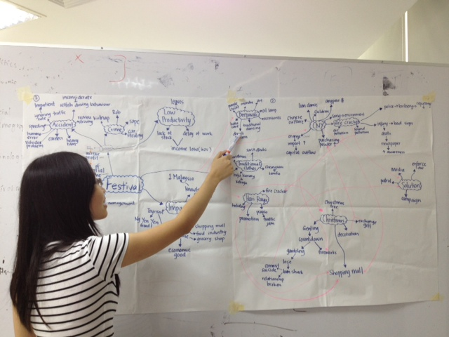 Business Research Teenage Pregnancy Mind Mapping Session -5767
