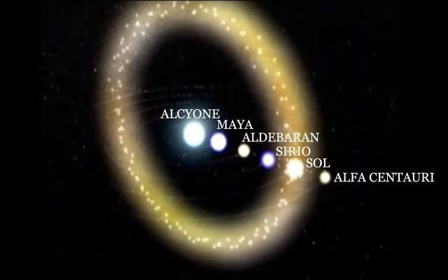 Resultado de imagen de sol cristico de alcyone