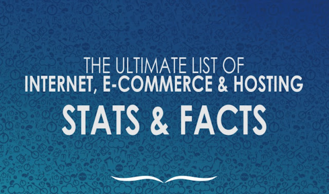 The Internet In Numbers [Infographic]