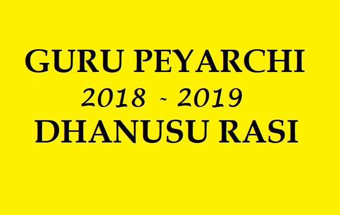SECRETS OF HOROSCOPE: Guru Transit for Dhanusu Rasi