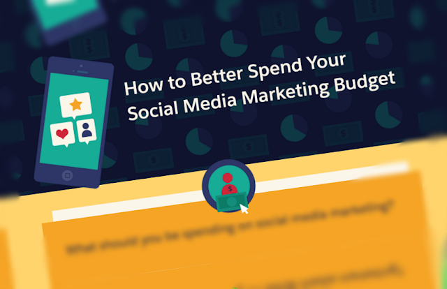 How to Better Spend Your Social Media Marketing Budget (infographic)
