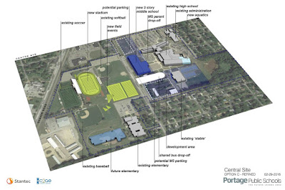 Central Campus Proposal