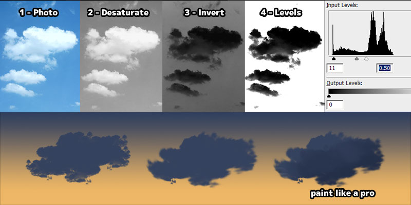 creatingcloud brush