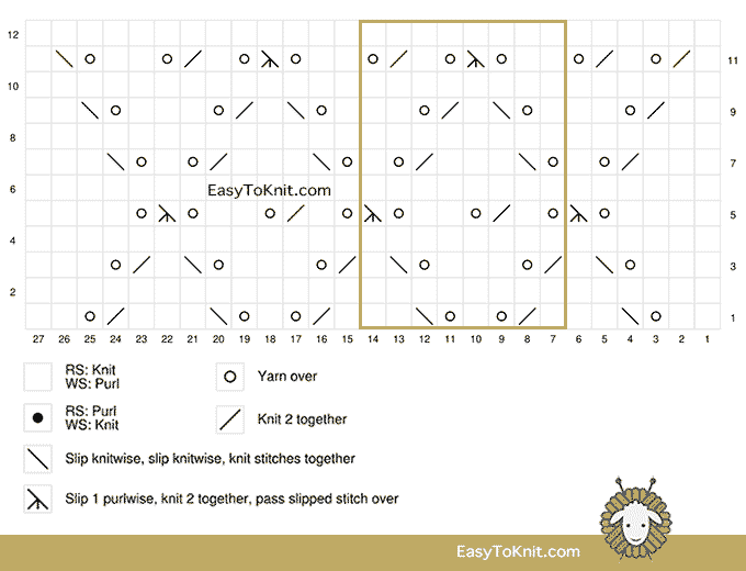 Eyelet Lace 49: Little Diamond stitch chart.