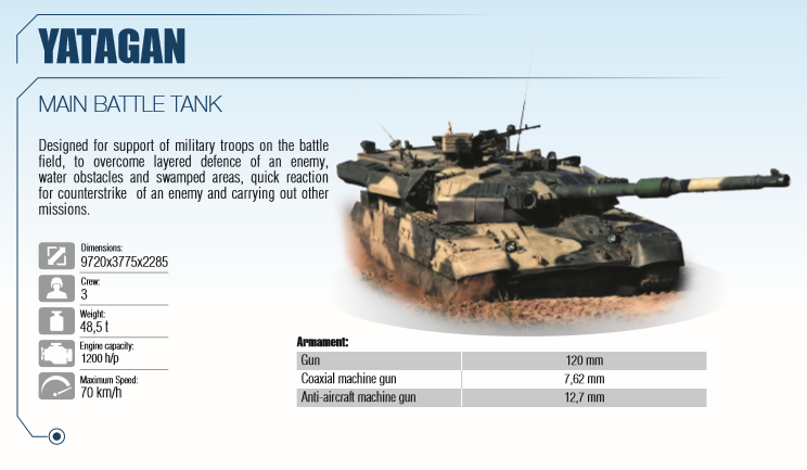 Armotred military vehicles: Tanks