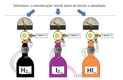 https://lume-re-demonstracao.ufrgs.br/equil/Equil_Port.swf