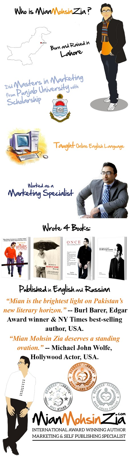 Mian Mohsin Zia - International Award Winning Author l Marketing Specialist l Self Publishing Specialist