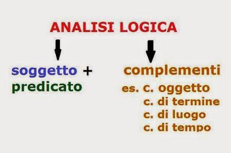 Analisi logica e grammaticale latino dating