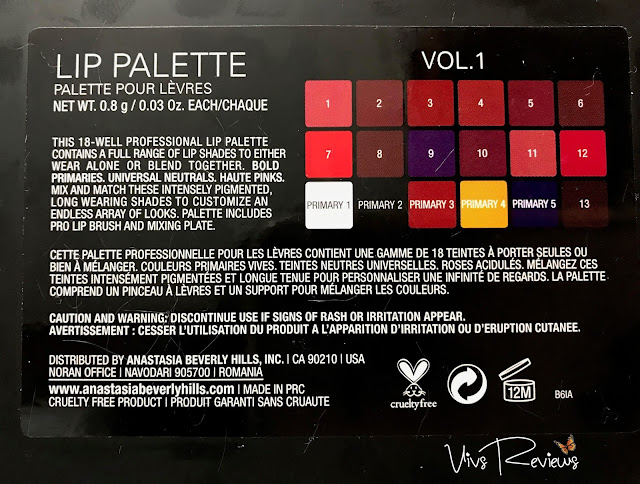Anastasia Beverly Hills Lip Palette colors