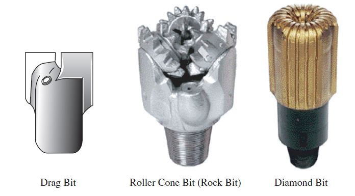 types of drill bits. drilling bit:types-uses-advantages types of drill bits