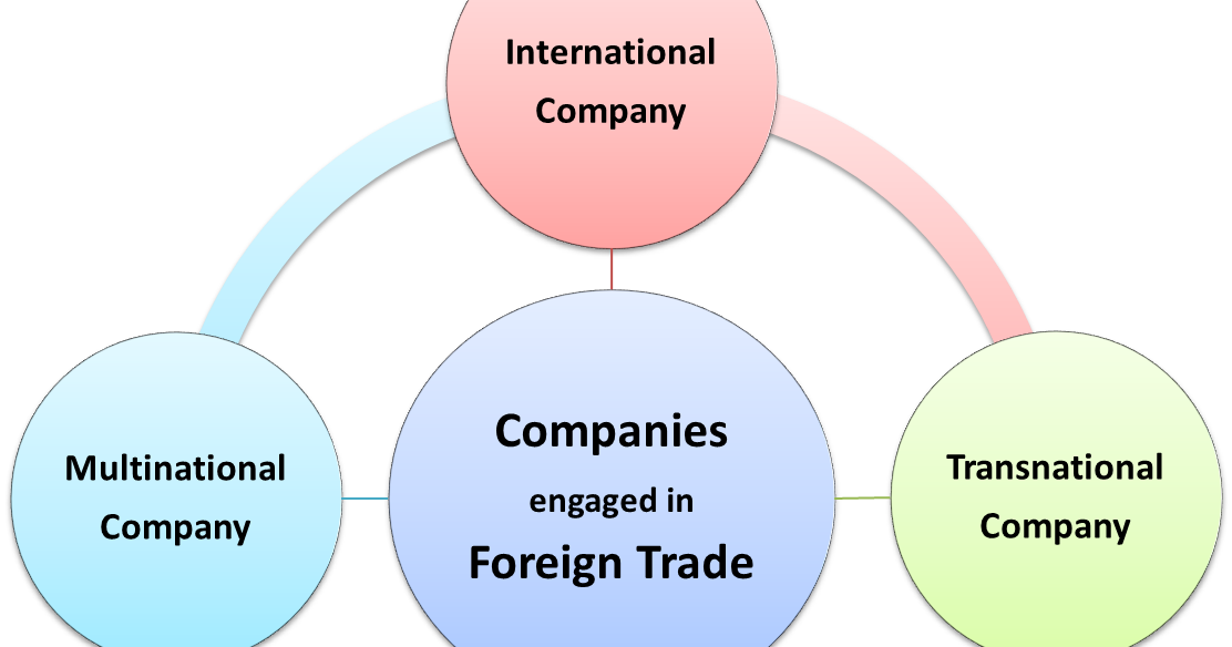 examples of multidomestic transnational and global However, critical theories of transnationalism have argued that transnational capitalism has occurred through the increasing monopolization and centralization of capital by leading dominant groups in the global economy and various power blocs.