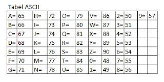 tabel ascii smadav key
