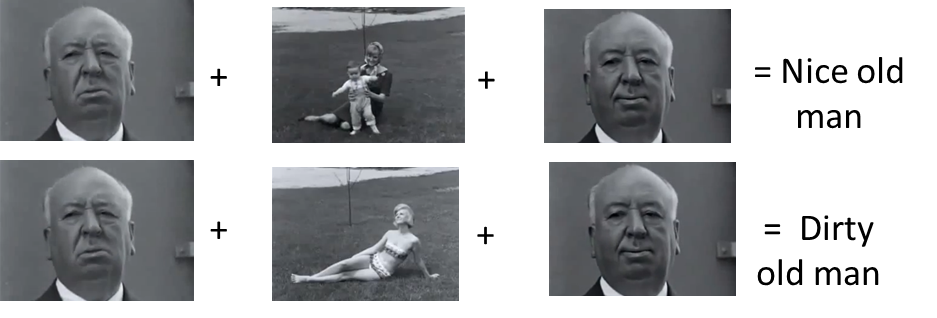 Démonstration par Sir Alfred Hitchcok