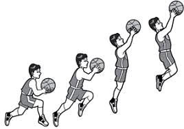 10 Teknik Shooting Menembak Dalam Bola Basket Beserta Gambar Penjasorkes