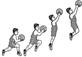Teknik dasar jump shoot bola basket