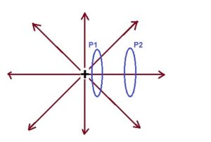 electric-field-lines-example