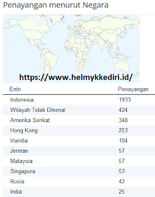 Pengertian visitor unknow region didashboard blogger