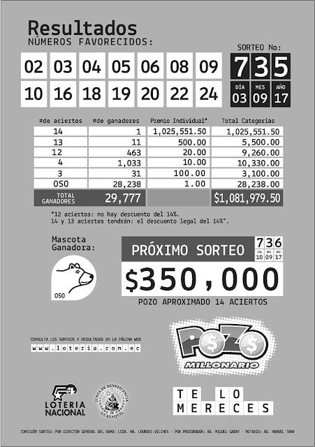 pozo millonario 735 boletin oficial