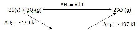 Menentukan perubahan entalpi reaksi menggunakan hukum hess your perhatikan diagram siklus energi berikut ini ccuart Choice Image