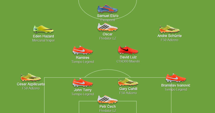 ab77a876c1ff The Chelsea defence in the possible line-up is splitted in the Adidas  Adizero and the Nike Tiempo Legend V. Like the defence, the Chelsea  midfield with ...