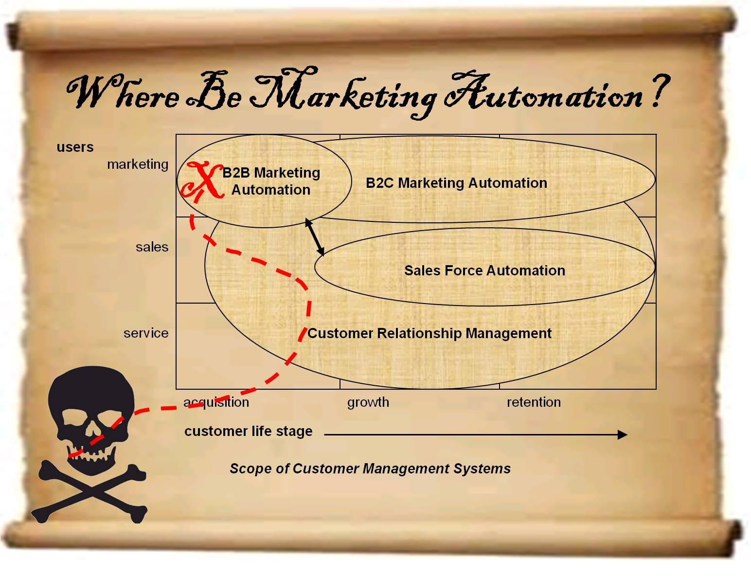 Customer Experience Matrix May