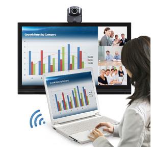 Phần mềm họp trực tuyến AVer ScreenShare