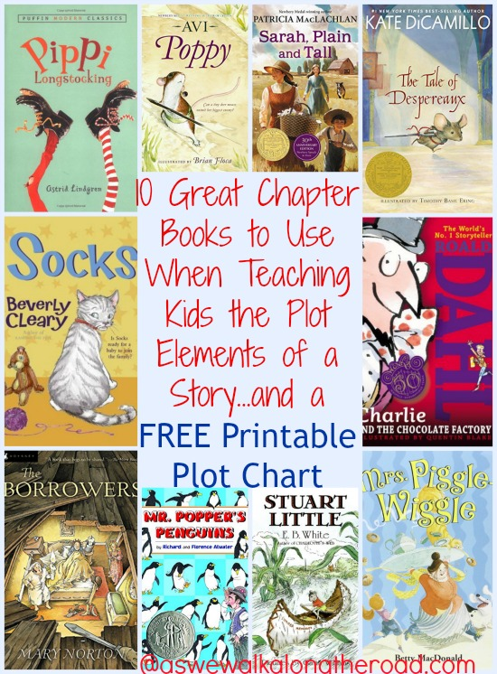 Kids' chapter books to use when discussing plot elements