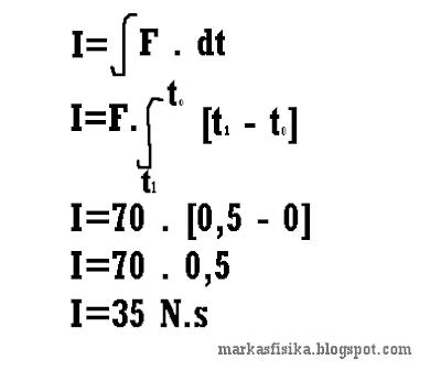 impuls dan momentum,contoh soal impuls,contoh soal momentum,rumus impuls,contoh soal tumbukan,pengertian impuls