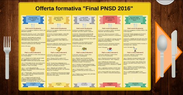 https://prezi.com/0s7hdb9nohjx/final-pnsd-2016-menu-con-nomi-relatori/