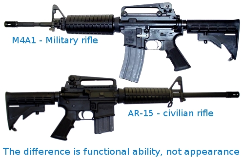 AR 15 and M4 M16 Visual Comparison