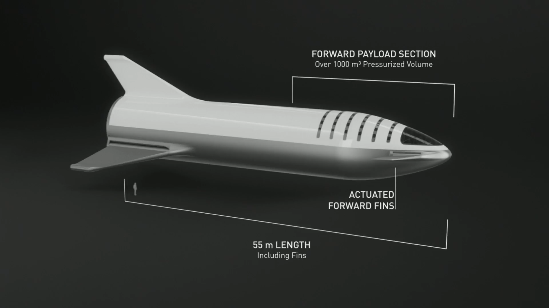 Official schematics for Big Falcon Rocket v2018 by Elon Musk, SpaceX |  human Marshuman Mars