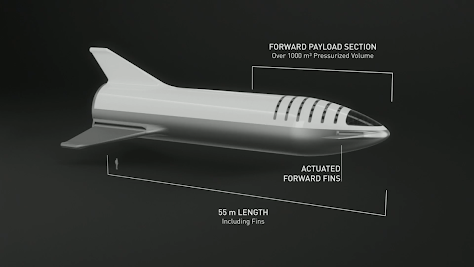 SpaceX Big Falcon Ship v2018 schematics