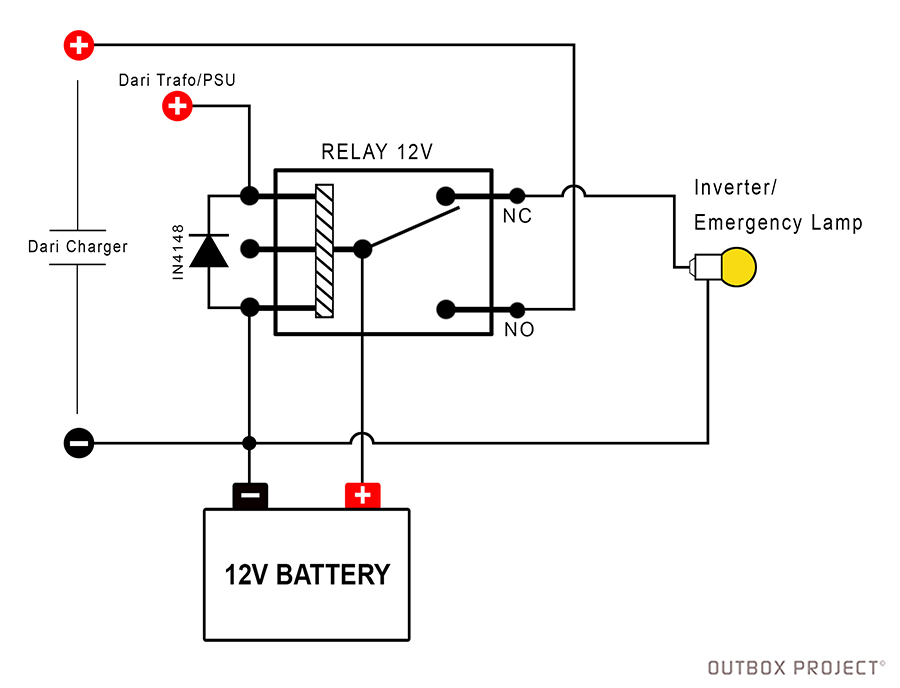 - OutBox Project: 12V BATTERY STANDBY CHARGER