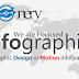 Layanan Pembuatan Motion Infographic