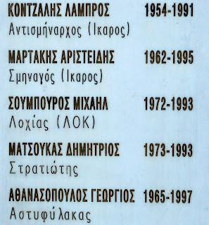 το μνημείο των επτά περιστεριών στην Βέροια