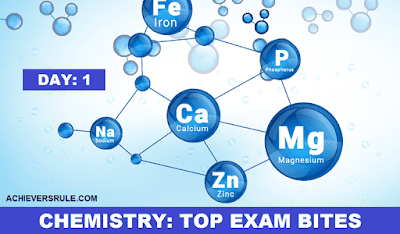 General Science Bites: Chemistry for Railway & SSC Exams