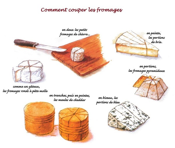 http://finedininglovers-fr.cdn.crosscast-system.com/ImageAlbum/1999/original_comment-couper-fromage.jpg