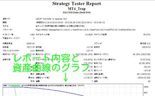 レポート画面