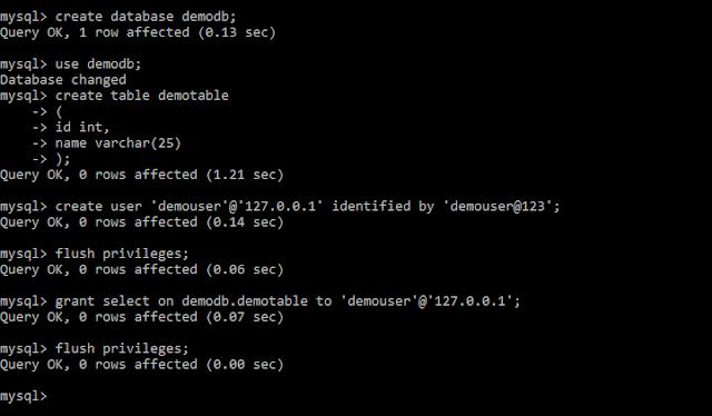 Access denied to user: MySQL User creation
