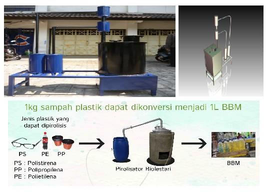 Cara Mendaur Ulang Plastik