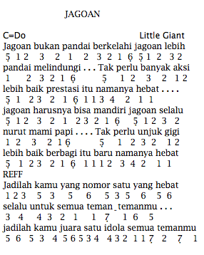 Not Angka Pianika Lagu Little Giant Jagoan