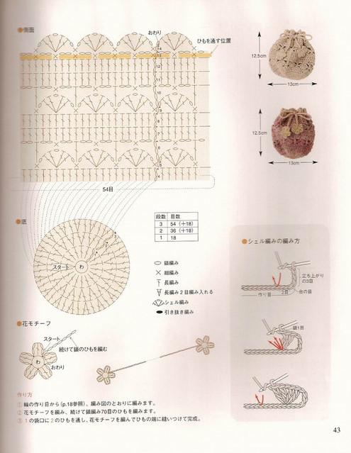Diagramme bonbonnières au crochet